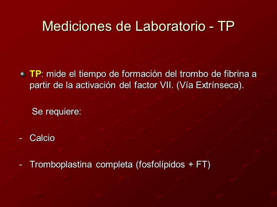 Mediciones de Laboratorio - TP TP: mide el tiempo de formación del trombo de fibrina a partir de la activación del factor VII. (Vía Extrínseca). Se re