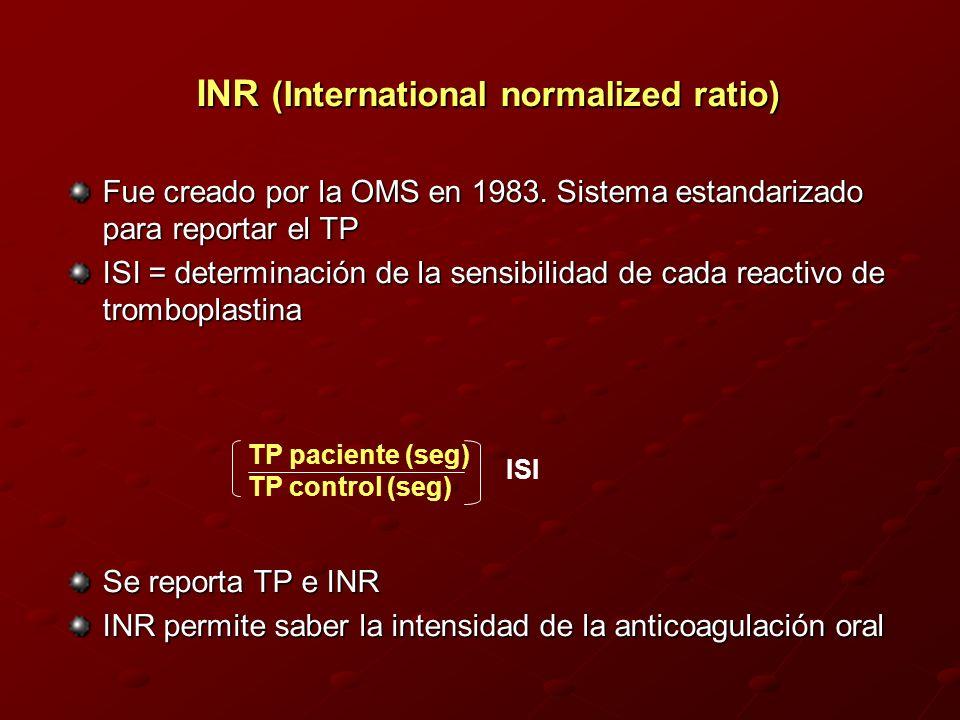 INR (International normalized ratio) Fue creado por la OMS en 1983. Sistema estandarizado para reportar el TP ISI = determinación de la sensibilidad d