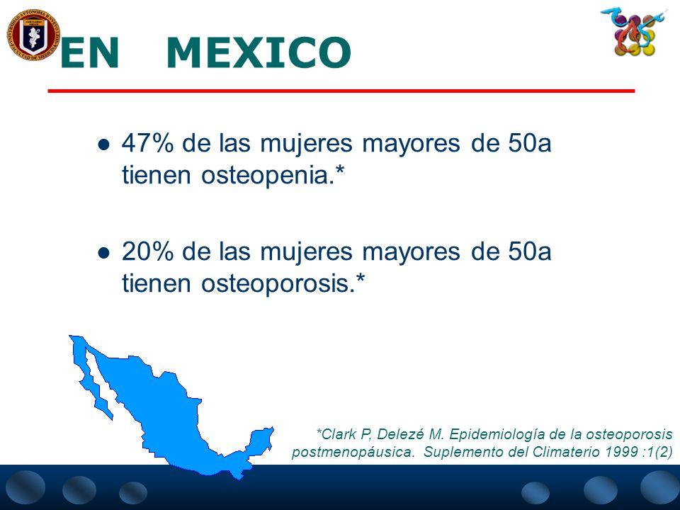 OSTEOPOROSIS: MAGNITUD DE LA ENFERMEDAD MAL EN ESTADOS UNIDOS Afecta 25 millones de personas 250.000 fracturas de cadera pelvica /año en mujeres 1,5 m