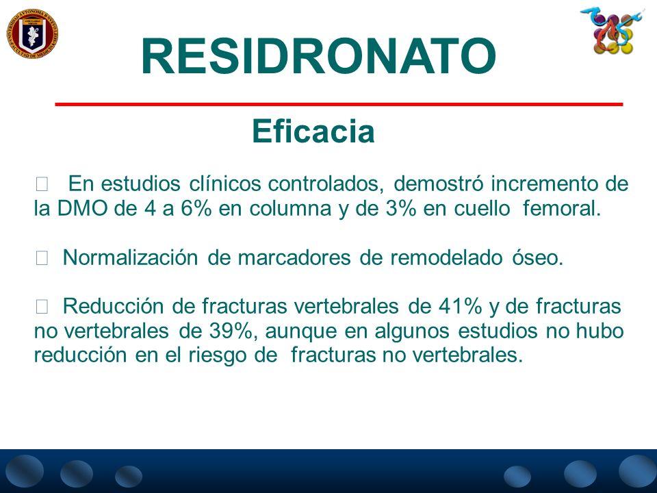  El risedronato es un bifosfonato recientemente aprobado por la FDA para prevención y tratamiento de osteoporosis postmenopáusica y para tratamiento