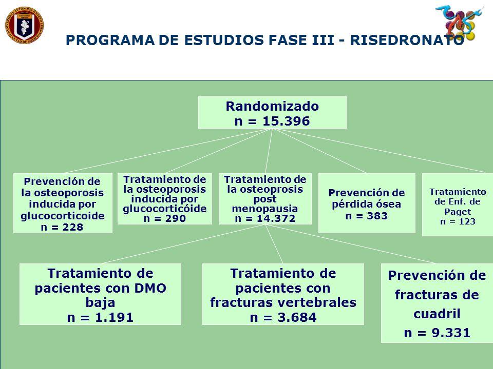 Eficacia  En estudios clínicos controlados, demostró incremento de la DMO de 4 a 6% en columna y de 3% en cuello femoral.  Normalización de marcador