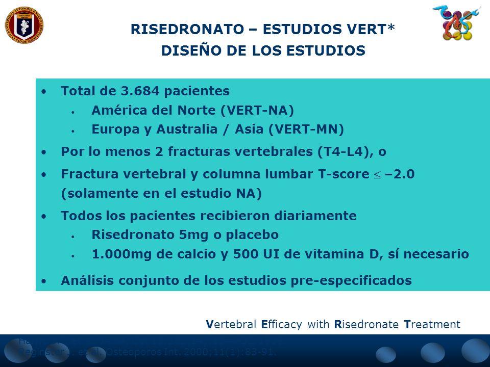 PROGRAMA DE ESTUDIOS FASE III - RISEDRONATO Randomizado n = 15.396 Prevención de la osteoporosis inducida por glucocorticoide n = 228 Tratamiento de l