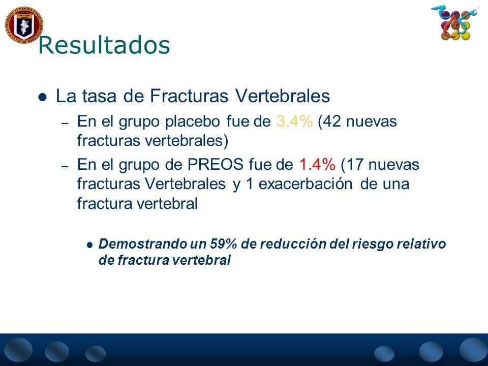 Punto primario TOP – Reducción de la incidencia de nuevas fracturas vertebrales con pacientes que reciben PREOS comparado con Placebo. Punto Secundari