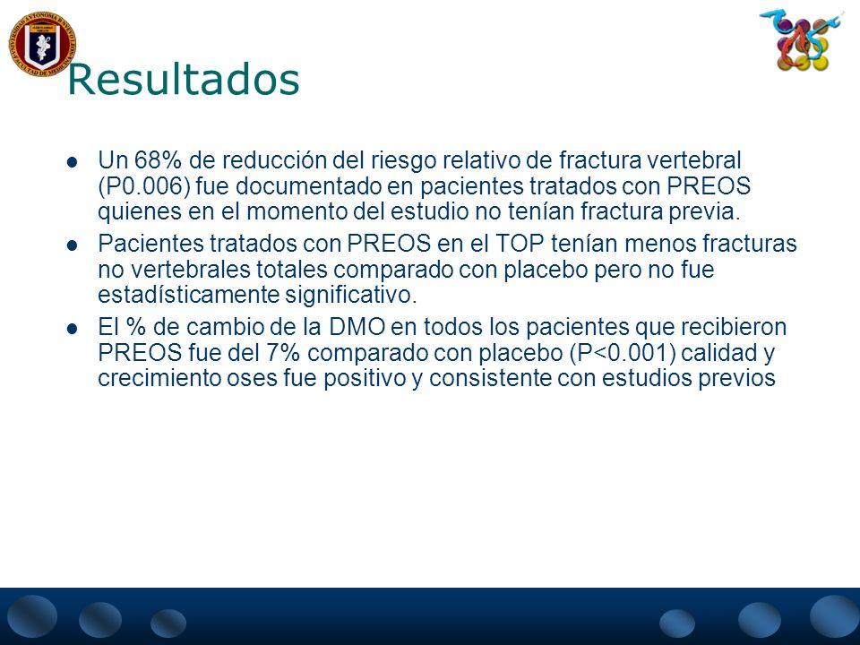 Resultados La tasa de Fracturas Vertebrales – En el grupo placebo fue de 3.4% (42 nuevas fracturas vertebrales) – En el grupo de PREOS fue de 1.4% (17