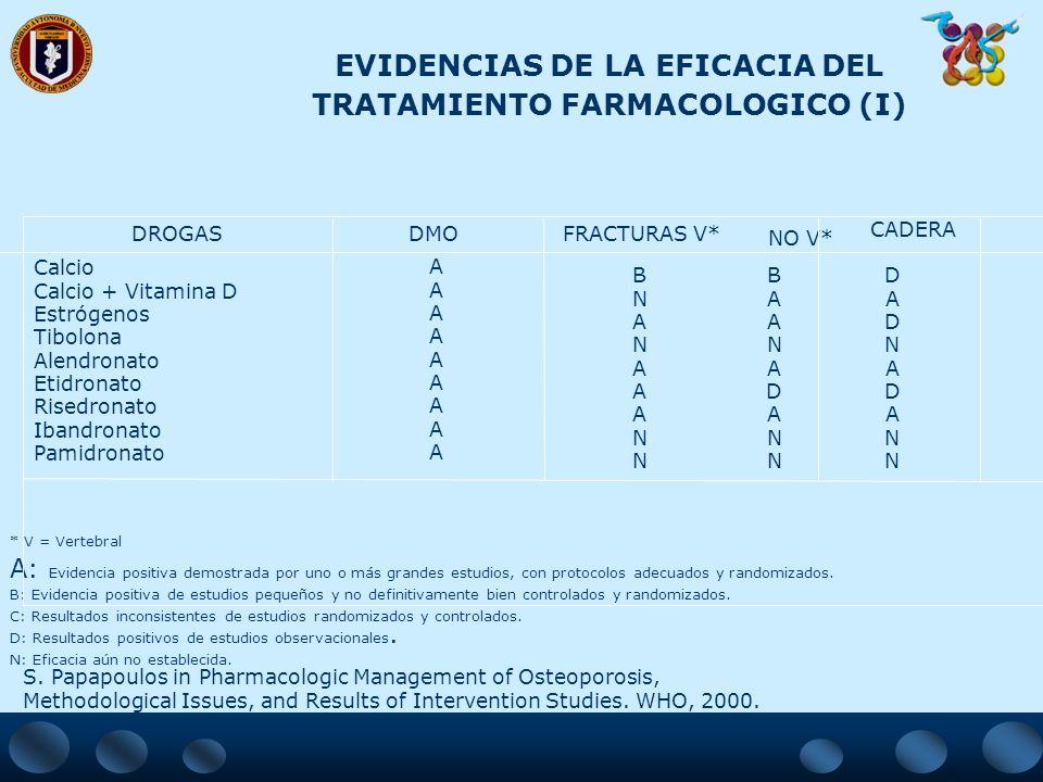 TRATAMIENTO COMBINADO En un estudio a dos años con 425 mujeres postmenopaúsicas la combinación de Alendronato 10 mg/día mas estrógenos vs estrógenos s