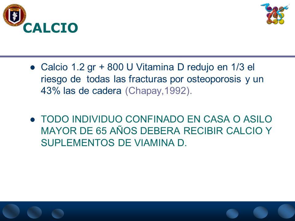 GUIA DE TRATAMIENTO DE OSTEOPOROSIS DE LA NOF Para reducir el riesgo de fractura, el tratamiento debe iniciarse en: – Mujeres con DMO score T debajo d