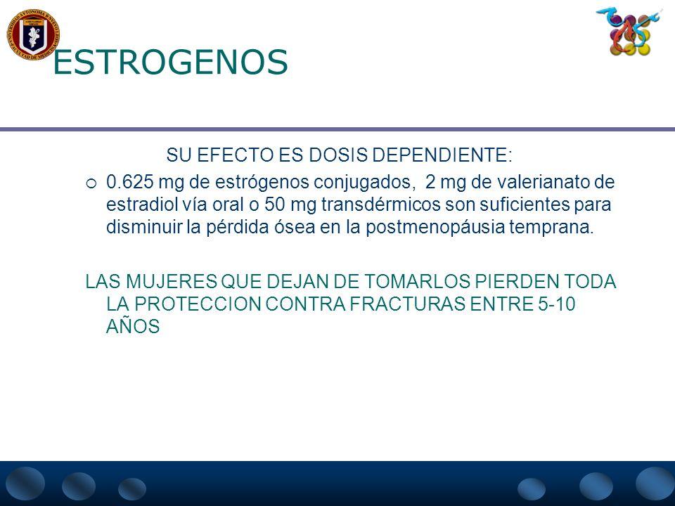 INCIDENCIA DE FRACTURAS VERTEBRALES EN MUJERES POST MENOPAUSICAS 0 10 20 30 40 05101520 Años de la menopausia Incidencia de fracturas estrógenos Contr