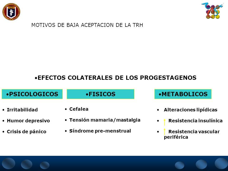 PROGESTÁGENOS La Tibolona es un progestágeno diseñado para usarse solo, se recomiendan dosis de 2.5 mg. por día y es una opción en pacientes que no pu