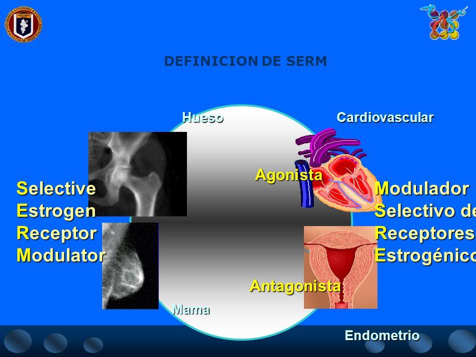 MODULADORES SELECTIVOS DE LOS RECEPTORES DE ESTRÓGENOS (SERMs) Raloxifeno aprobado por la FDA en 1988 para prevención de Osteoporosis. El Raloxifeno a