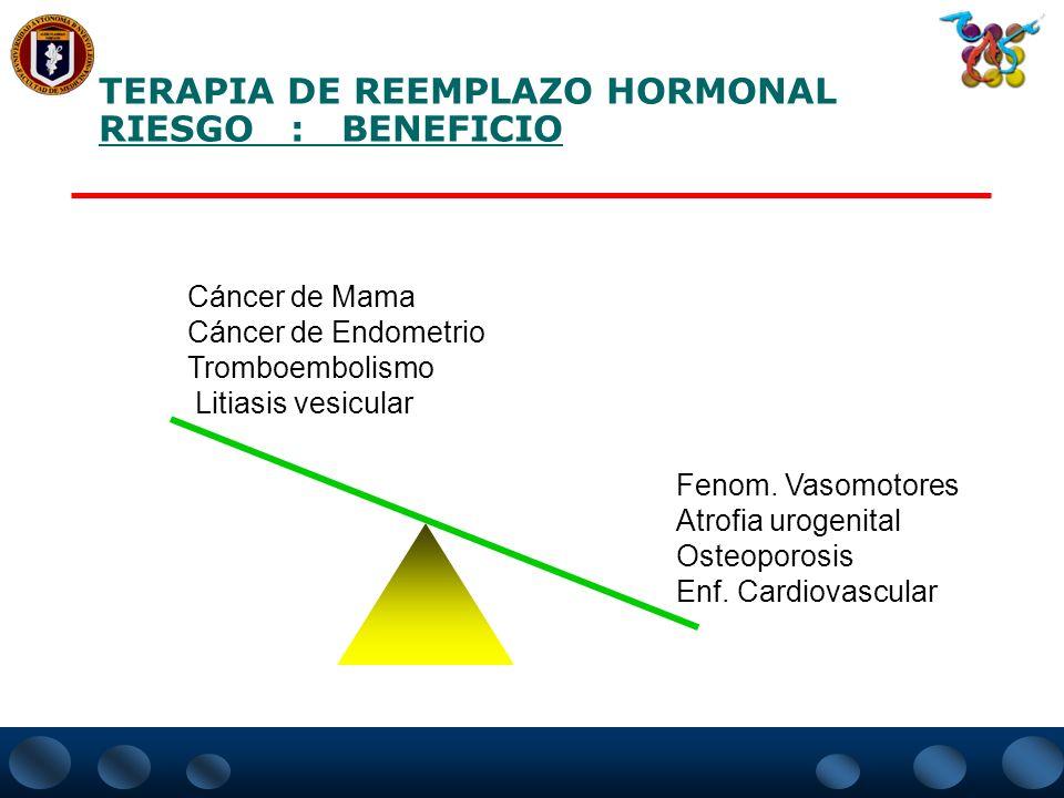 EFECTOS DEL RALOXIFENO EN NUEVAS FRACTURAS VERTEBRALES 0 5 10 15 20 25 30 35 40 Eastell R, et al. J Bone Miner Res. 2000;15(suppl 1):S229. % de mujere