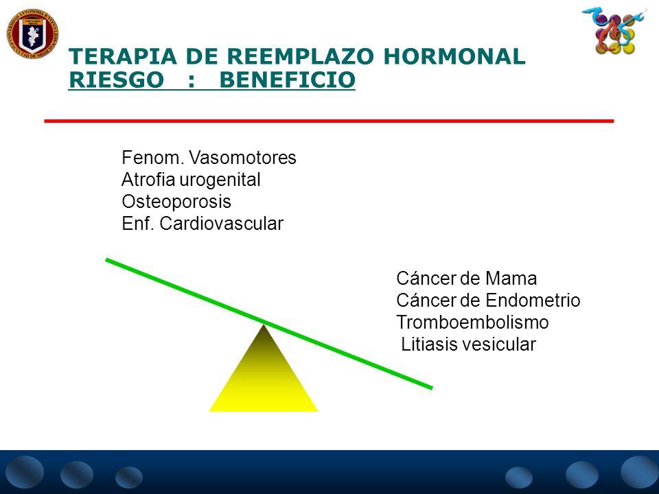 TERAPIA DE REEMPLAZO HORMONAL RIESGO : BENEFICIO Cáncer de Mama Cáncer de Endometrio Tromboembolismo Litiasis vesicular Fenom. Vasomotores Atrofia uro