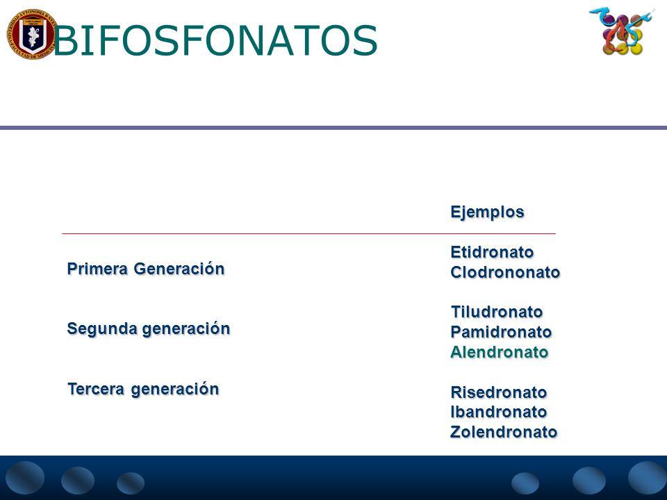 BIFOSFONATOS Su administración es oral o parenteral. – Se unen a cristales de apatita. – Se acumulan en los osteoclastos y son liberados durante la re