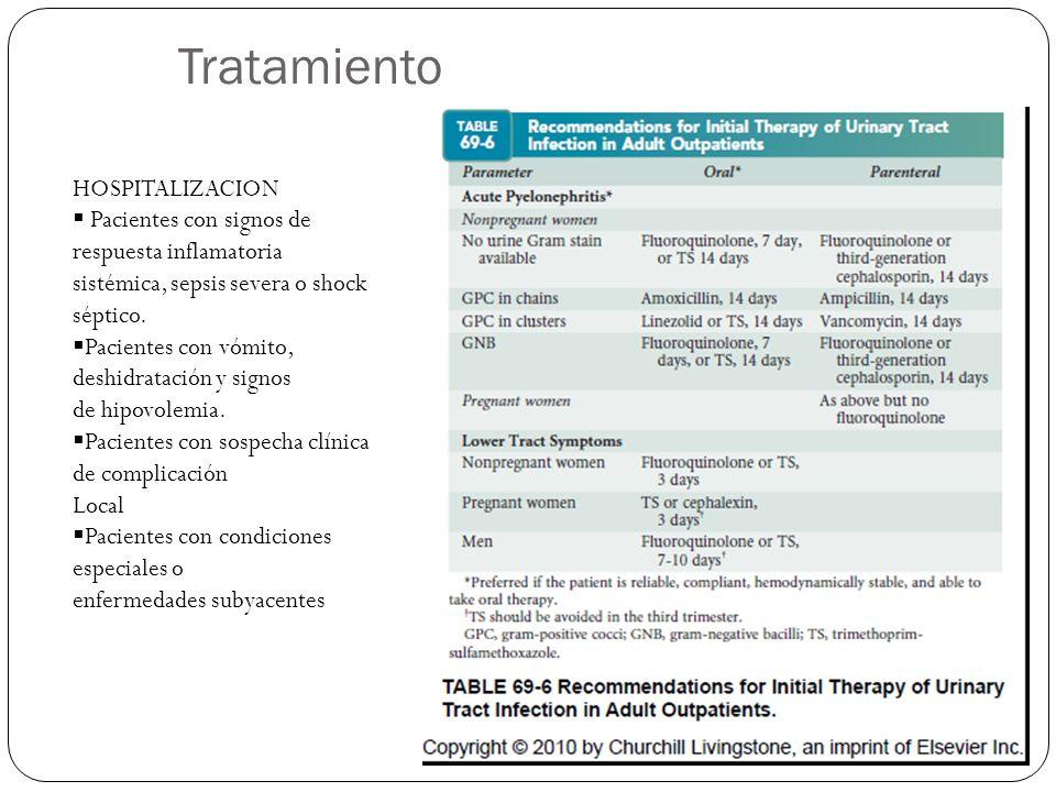 Tratamiento HOSPITALIZACION Pacientes con signos de respuesta inflamatoria sistémica, sepsis severa o shock séptico. Pacientes con vómito, deshidratac