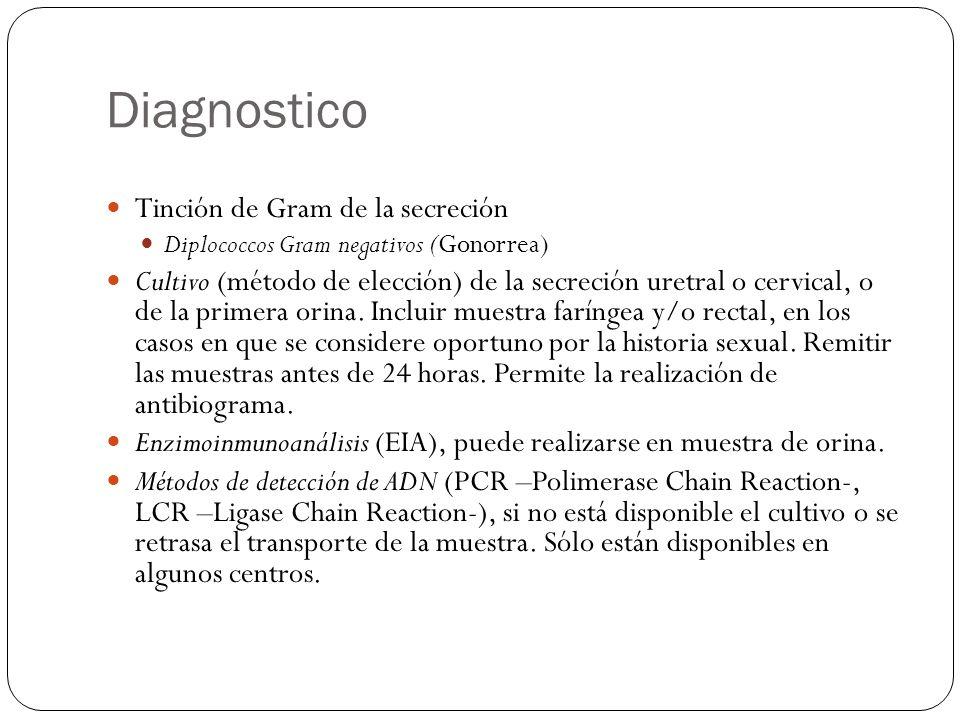 Diagnostico Tinción de Gram de la secreción Diplococcos Gram negativos (Gonorrea) Cultivo (método de elección) de la secreción uretral o cervical, o d