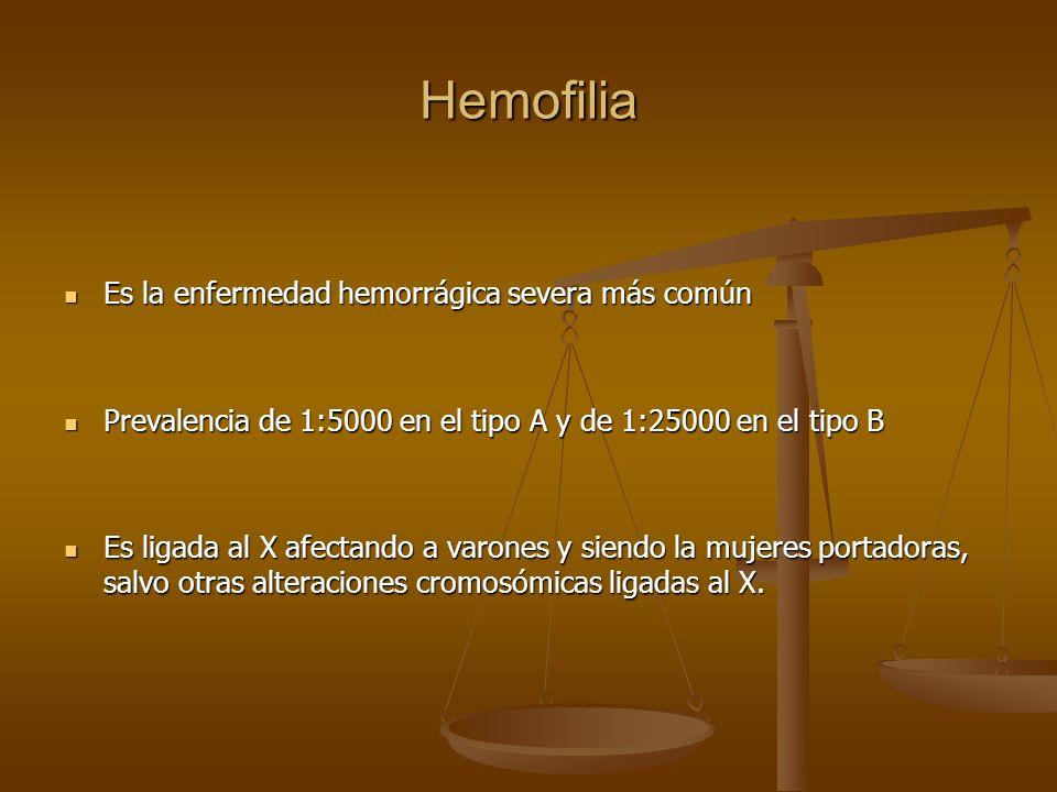 Hemofilia Es la enfermedad hemorrágica severa más común Es la enfermedad hemorrágica severa más común Prevalencia de 1:5000 en el tipo A y de 1:25000