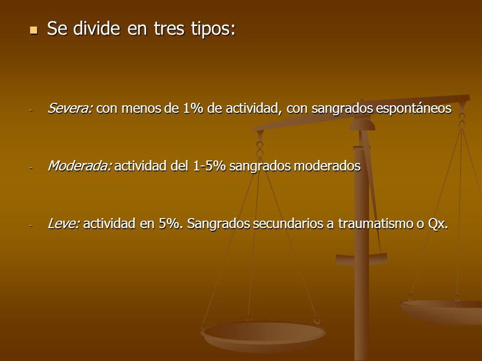 Se divide en tres tipos: Se divide en tres tipos: - Severa: con menos de 1% de actividad, con sangrados espontáneos - Moderada: actividad del 1-5% san