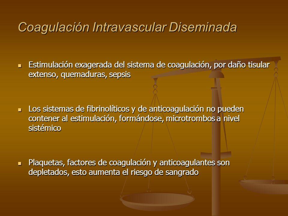 Coagulación Intravascular Diseminada Estimulación exagerada del sistema de coagulación, por daño tisular extenso, quemaduras, sepsis Estimulación exag
