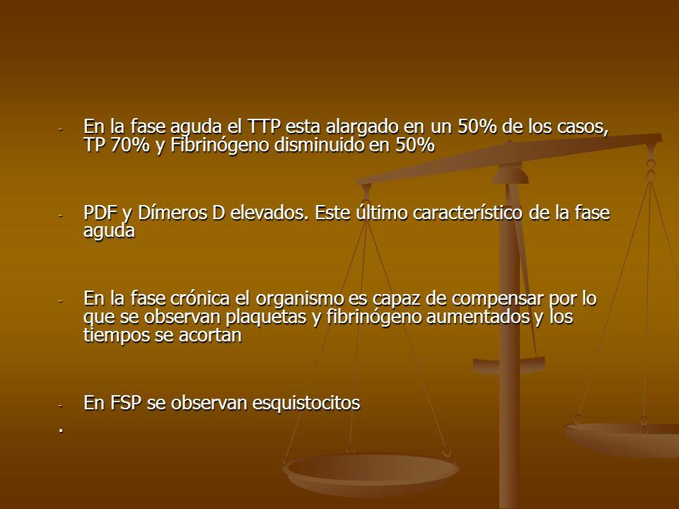 - En la fase aguda el TTP esta alargado en un 50% de los casos, TP 70% y Fibrinógeno disminuido en 50% - PDF y Dímeros D elevados. Este último caracte