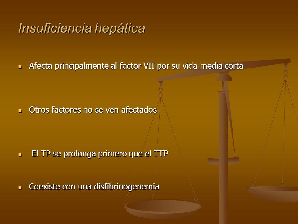 Insuficiencia hepática Afecta principalmente al factor VII por su vida media corta Afecta principalmente al factor VII por su vida media corta Otros f