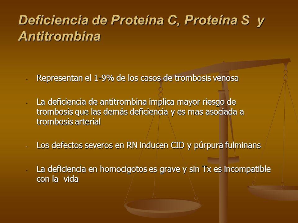 Deficiencia de Proteína C, Proteína S y Antitrombina - Representan el 1-9% de los casos de trombosis venosa - La deficiencia de antitrombina implica m