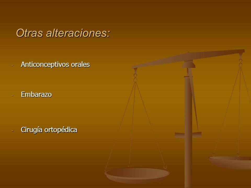 Otras alteraciones: - Anticonceptivos orales - Embarazo - Cirugía ortopédica