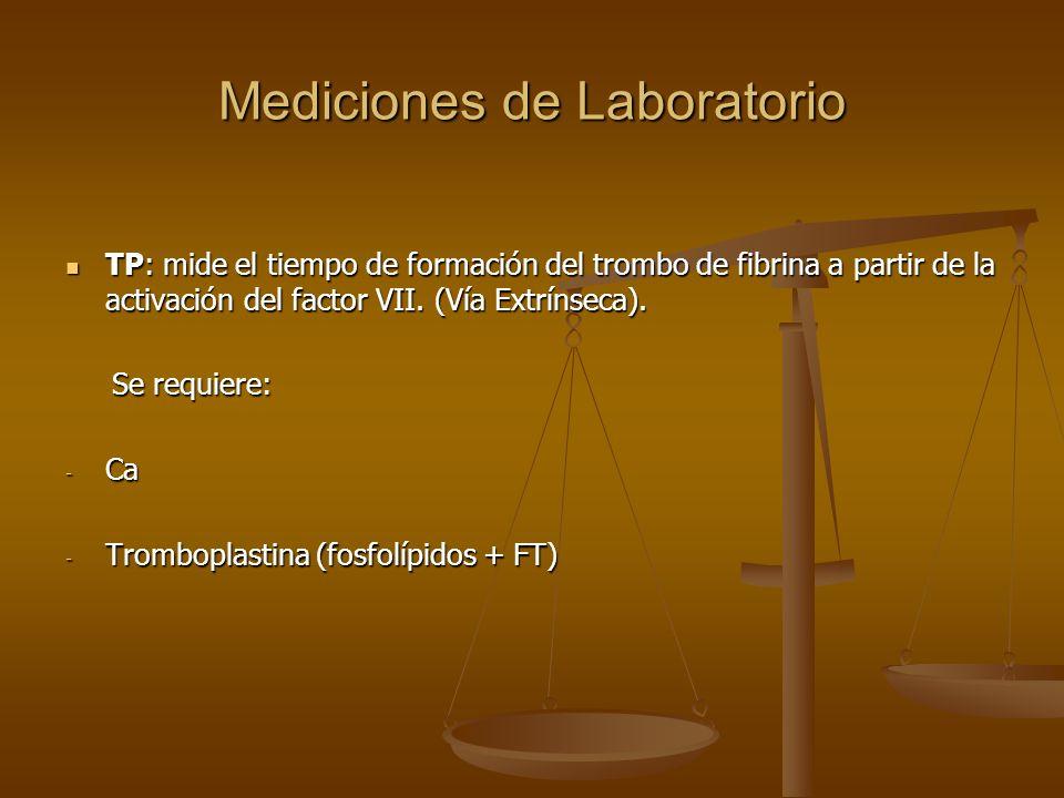 Mediciones de Laboratorio TP: mide el tiempo de formación del trombo de fibrina a partir de la activación del factor VII. (Vía Extrínseca). TP: mide e