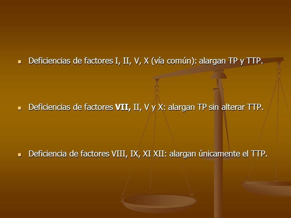 Deficiencias de factores I, II, V, X (vía común): alargan TP y TTP. Deficiencias de factores I, II, V, X (vía común): alargan TP y TTP. Deficiencias d