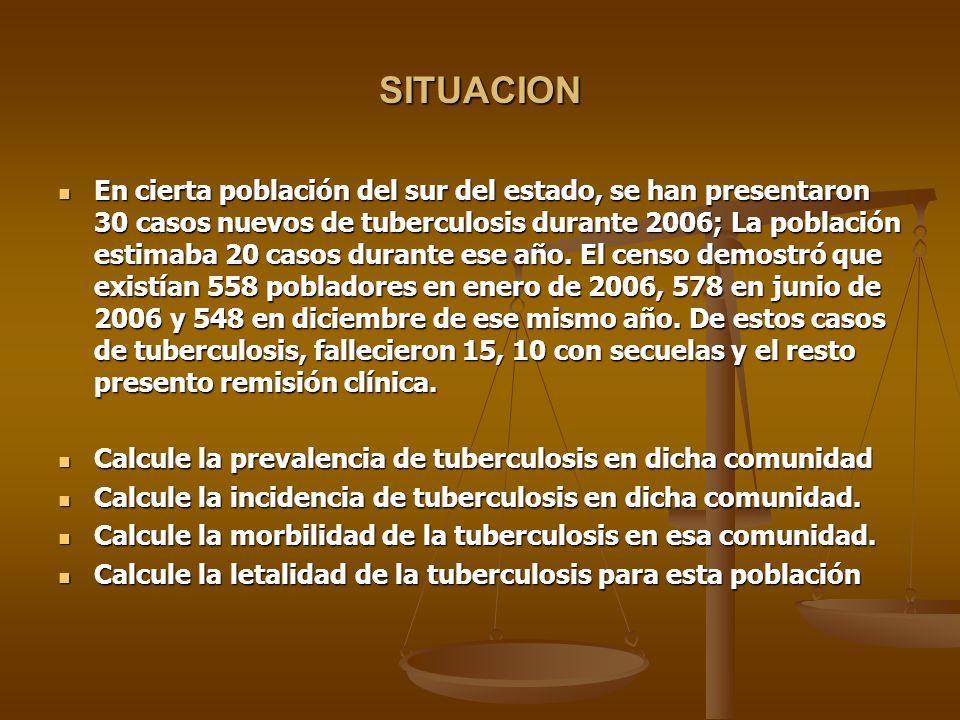 SITUACION En cierta población del sur del estado, se han presentaron 30 casos nuevos de tuberculosis durante 2006; La población estimaba 20 casos dura