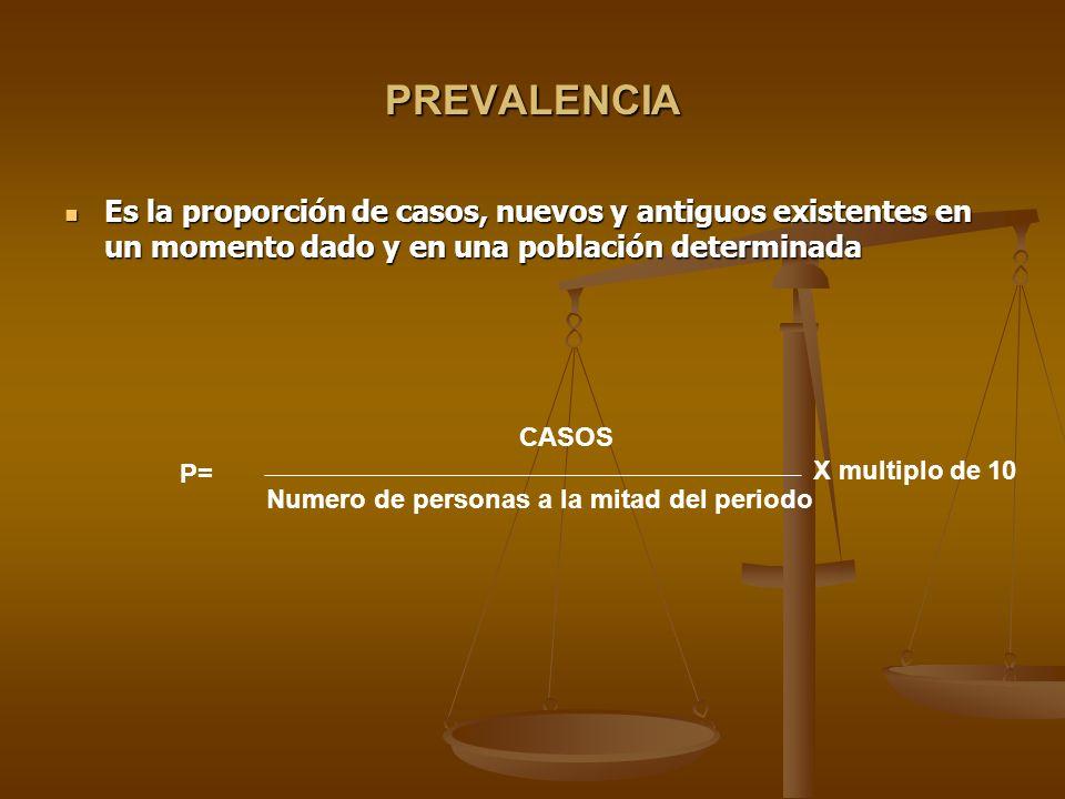 PREVALENCIA Es la proporción de casos, nuevos y antiguos existentes en un momento dado y en una población determinada Es la proporción de casos, nuevo