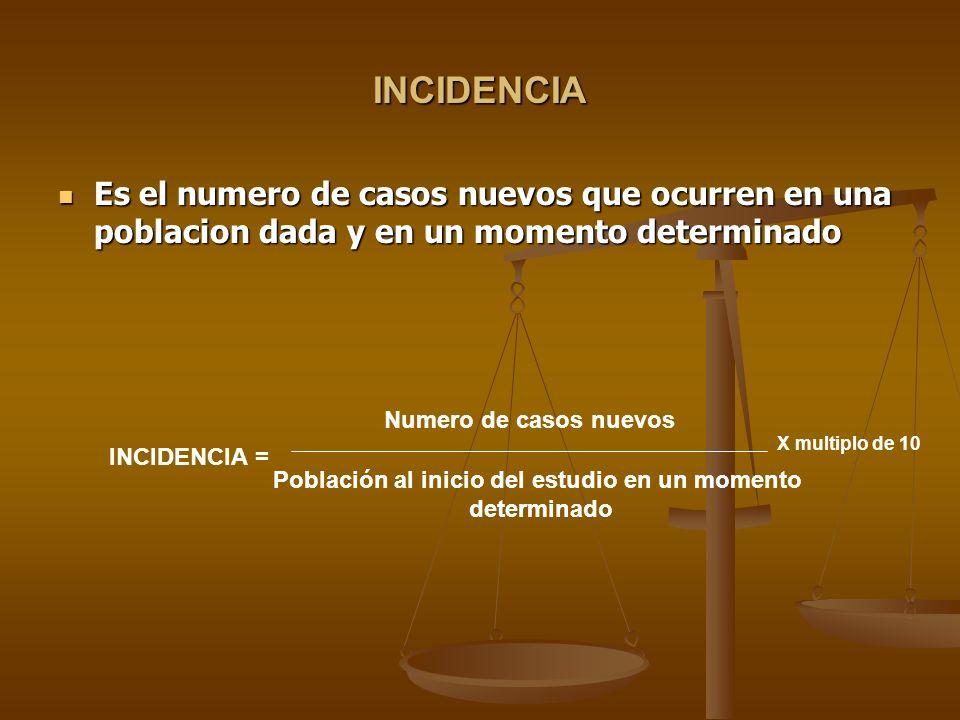 INCIDENCIA Es el numero de casos nuevos que ocurren en una poblacion dada y en un momento determinado Es el numero de casos nuevos que ocurren en una