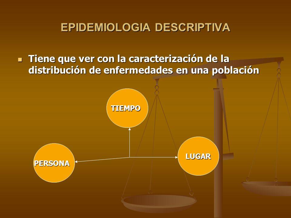 EPIDEMIOLOGIA DESCRIPTIVA Tiene que ver con la caracterización de la distribución de enfermedades en una población Tiene que ver con la caracterizació