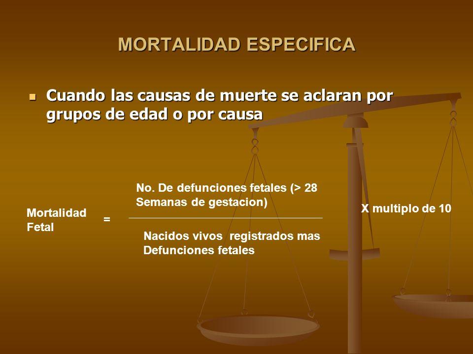 MORTALIDAD ESPECIFICA Cuando las causas de muerte se aclaran por grupos de edad o por causa Cuando las causas de muerte se aclaran por grupos de edad