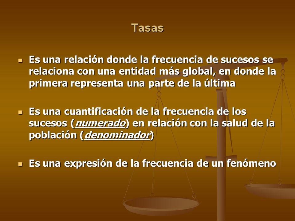 Tasas Es una relación donde la frecuencia de sucesos se relaciona con una entidad más global, en donde la primera representa una parte de la última Es