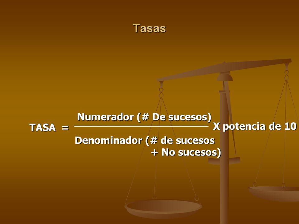 Tasas TASA = Numerador (# De sucesos) Denominador (# de sucesos + No sucesos) + No sucesos) X potencia de 10 X potencia de 10