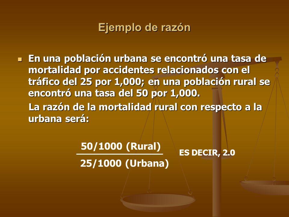 Ejemplo de razón En una población urbana se encontró una tasa de mortalidad por accidentes relacionados con el tráfico del 25 por 1,000; en una poblac