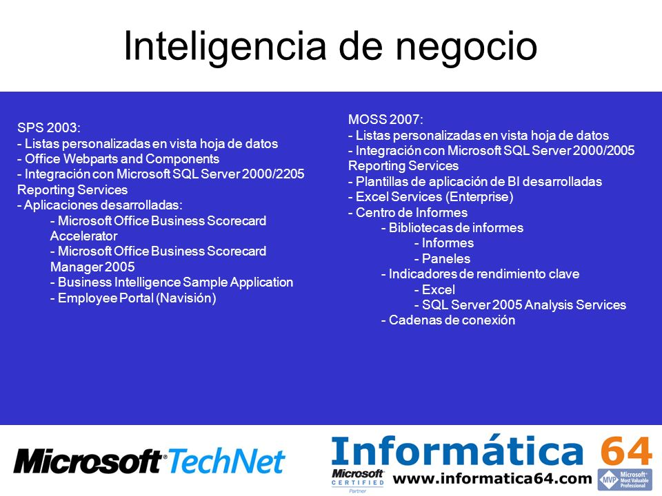 Inteligencia de negocio SPS 2003: - Listas personalizadas en vista hoja de datos - Office Webparts and Components - Integración con Microsoft SQL Server 2000/2205 Reporting Services - Aplicaciones desarrolladas: - Microsoft Office Business Scorecard Accelerator - Microsoft Office Business Scorecard Manager 2005 - Business Intelligence Sample Application - Employee Portal (Navisión) MOSS 2007: - Listas personalizadas en vista hoja de datos - Integración con Microsoft SQL Server 2000/2005 Reporting Services - Plantillas de aplicación de BI desarrolladas - Excel Services (Enterprise) - Centro de Informes - Bibliotecas de informes - Informes - Paneles - Indicadores de rendimiento clave - Excel - SQL Server 2005 Analysis Services - Cadenas de conexión