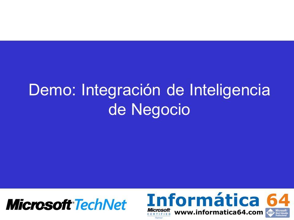 Demo: Integración de Inteligencia de Negocio