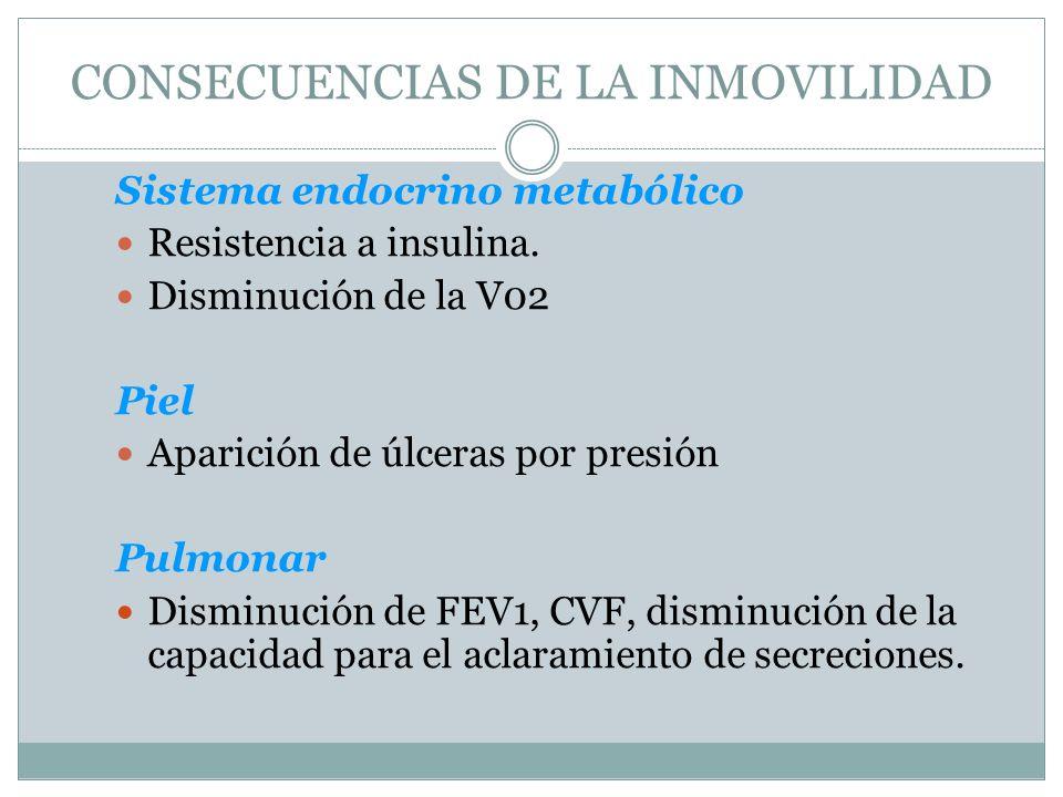 CONSECUENCIAS DE LA INMOVILIDAD Sistema endocrino metabólico Resistencia a insulina. Disminución de la V02 Piel Aparición de úlceras por presión Pulmo