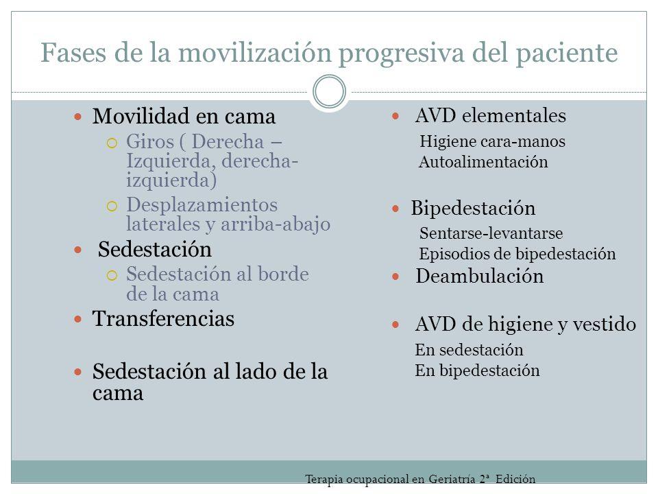 Fases de la movilización progresiva del paciente Movilidad en cama Giros ( Derecha – Izquierda, derecha- izquierda) Desplazamientos laterales y arriba