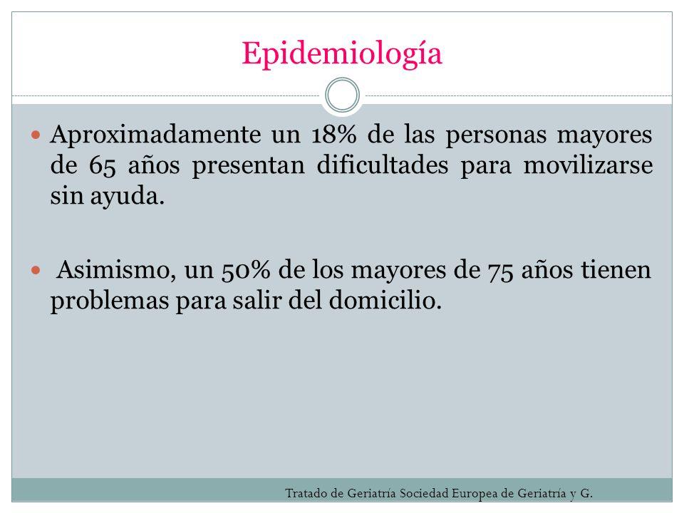 Epidemiología Aproximadamente un 18% de las personas mayores de 65 años presentan dificultades para movilizarse sin ayuda. Asimismo, un 50% de los may