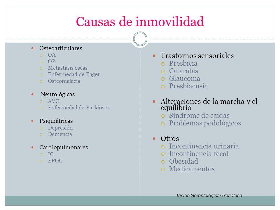 Cambios fisiopatológicos asociados a inmovilidad.