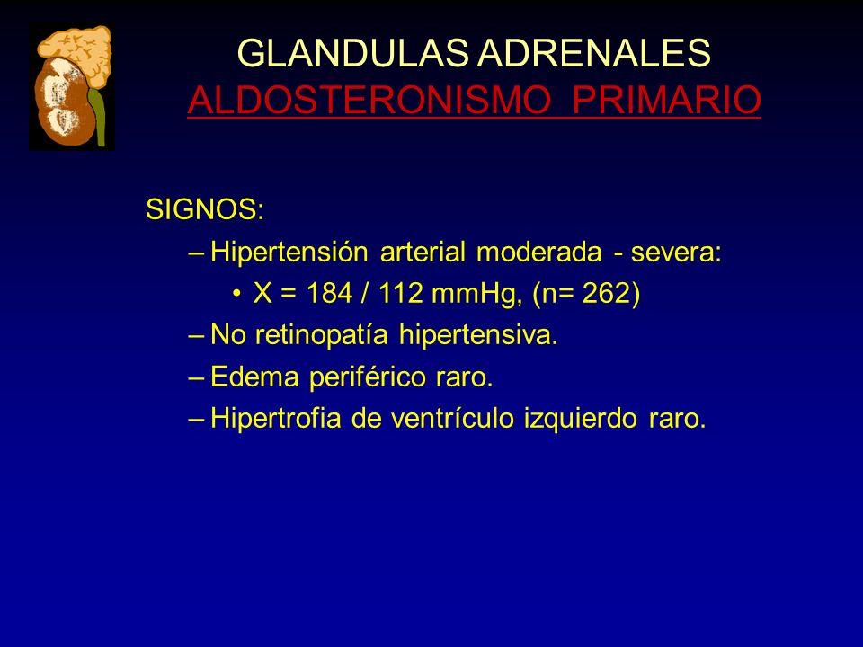 GLANDULAS ADRENALES ALDOSTERONISMO PRIMARIO SIGNOS: –Hipertensión arterial moderada - severa: X = 184 / 112 mmHg, (n= 262) –No retinopatía hipertensiv