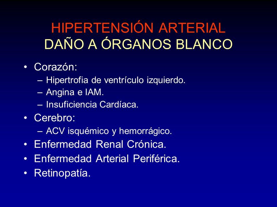 HIPERTENSIÓN ARTERIAL DAÑO A ÓRGANOS BLANCO Corazón: –Hipertrofia de ventrículo izquierdo. –Angina e IAM. –Insuficiencia Cardíaca. Cerebro: –ACV isqué