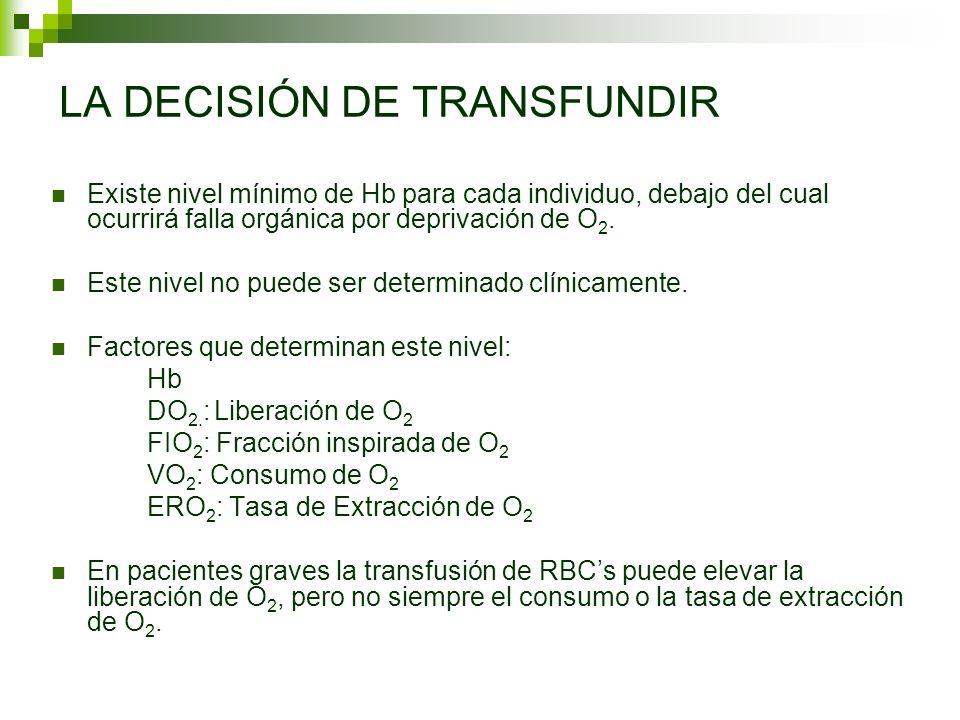 LA DECISIÓN DE TRANSFUNDIR Existe nivel mínimo de Hb para cada individuo, debajo del cual ocurrirá falla orgánica por deprivación de O 2. Este nivel n