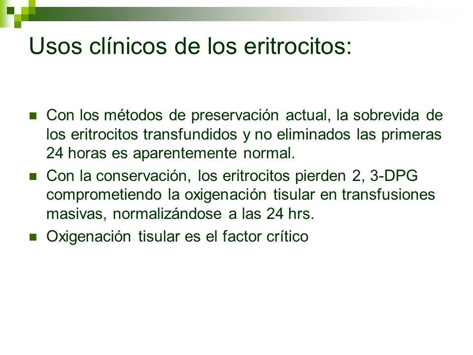 Usos clínicos de los eritrocitos: Con los métodos de preservación actual, la sobrevida de los eritrocitos transfundidos y no eliminados las primeras 2
