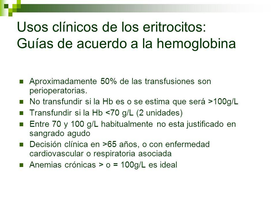 Usos clínicos de los eritrocitos: Guías de acuerdo a la hemoglobina Aproximadamente 50% de las transfusiones son perioperatorias. No transfundir si la