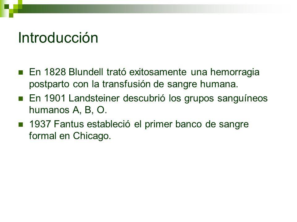Introducción En 1828 Blundell trató exitosamente una hemorragia postparto con la transfusión de sangre humana. En 1901 Landsteiner descubrió los grupo
