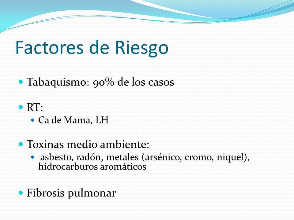 Factores de Riesgo Tabaquismo: 90% de los casos RT: Ca de Mama, LH Toxinas medio ambiente: asbesto, radón, metales (arsénico, cromo, niquel), hidrocar