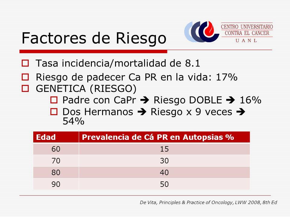 Factores de Riesgo Tasa incidencia/mortalidad de 8.1 Riesgo de padecer Ca PR en la vida: 17% GENETICA (RIESGO) Padre con CaPr Riesgo DOBLE 16% Dos Her