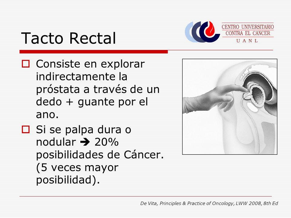 Tacto Rectal Consiste en explorar indirectamente la próstata a través de un dedo + guante por el ano. Si se palpa dura o nodular 20% posibilidades de